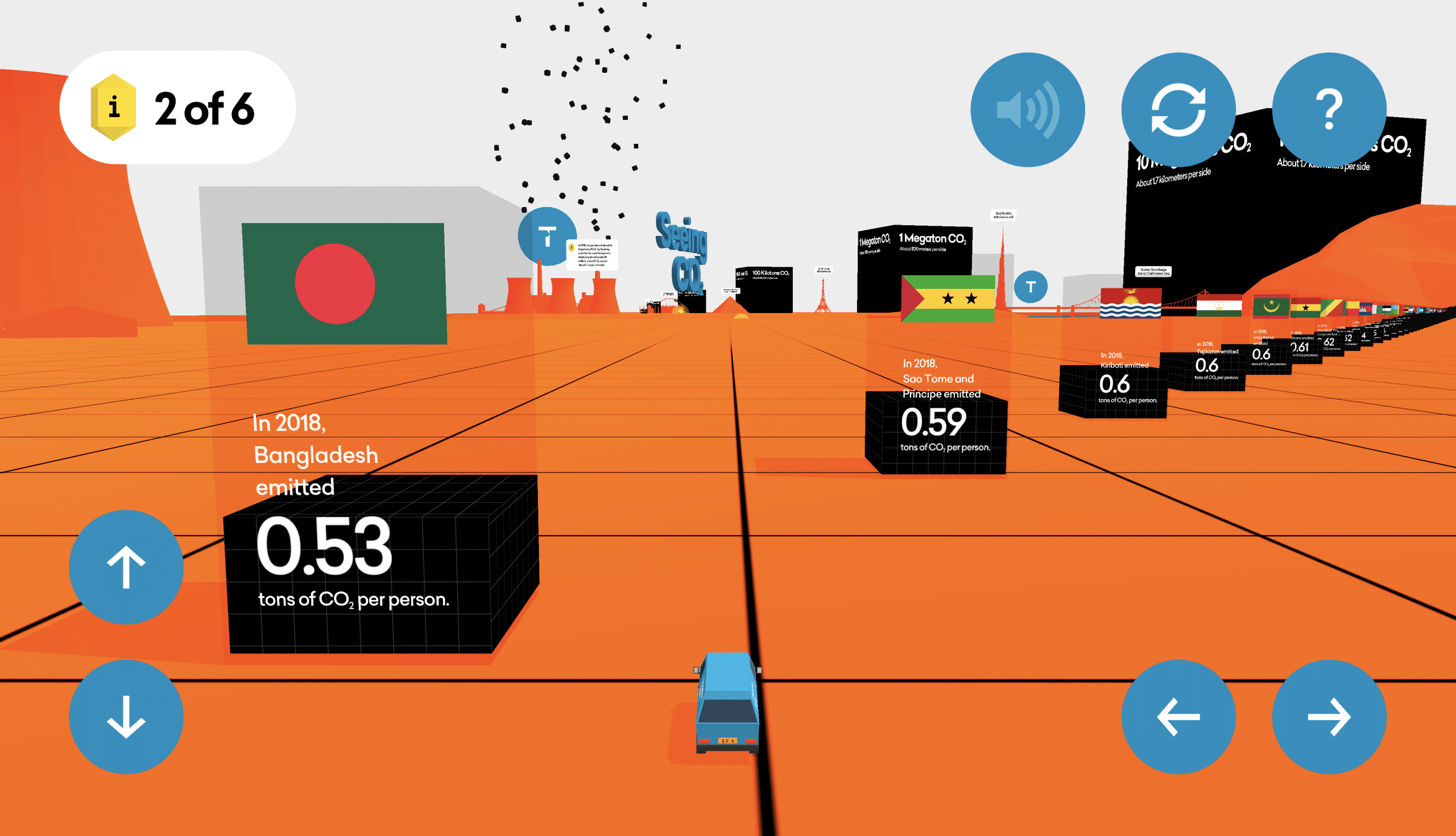 View of the per-capita CO2 emissions of Bangladesh
